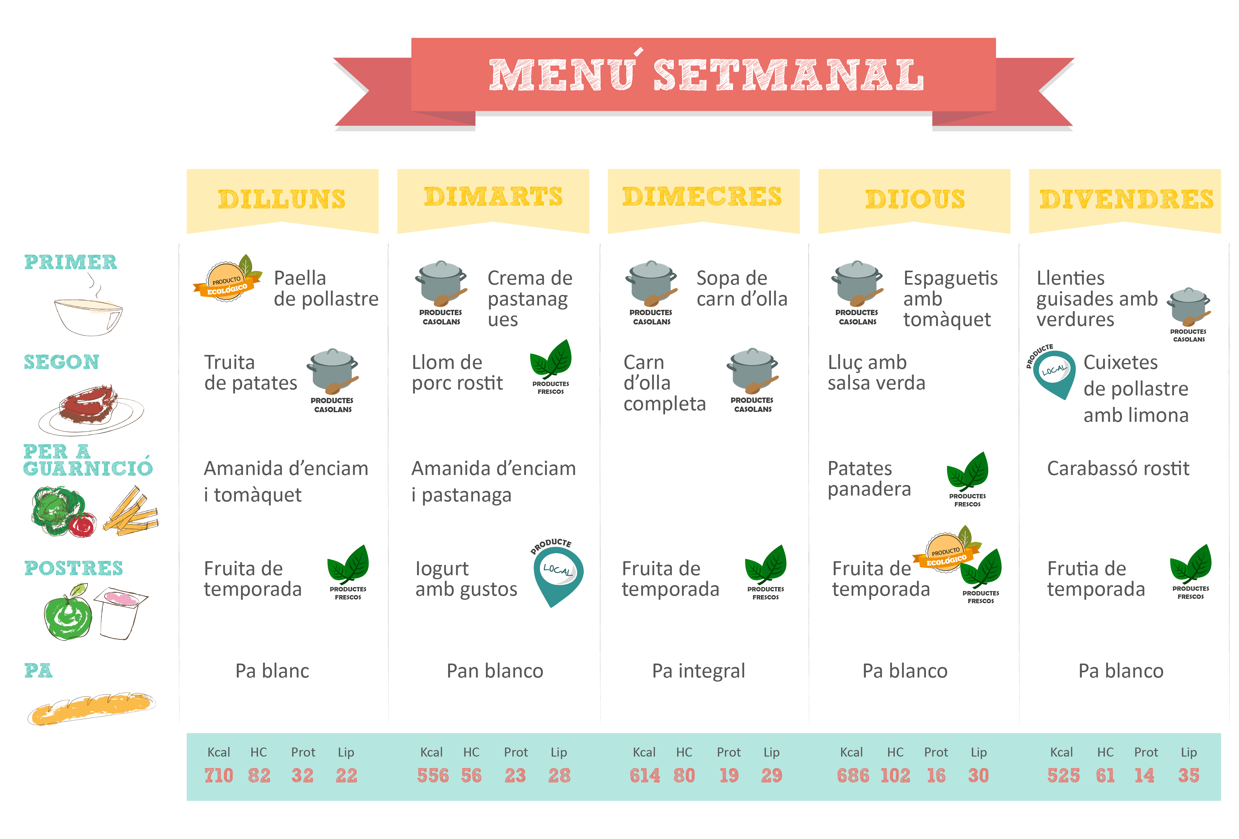 MENU_SEMANA_WEB_CAT-01